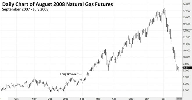 Natural Gas Outlook: EIA Storage to Shed Light on Chinese Imports of LNG